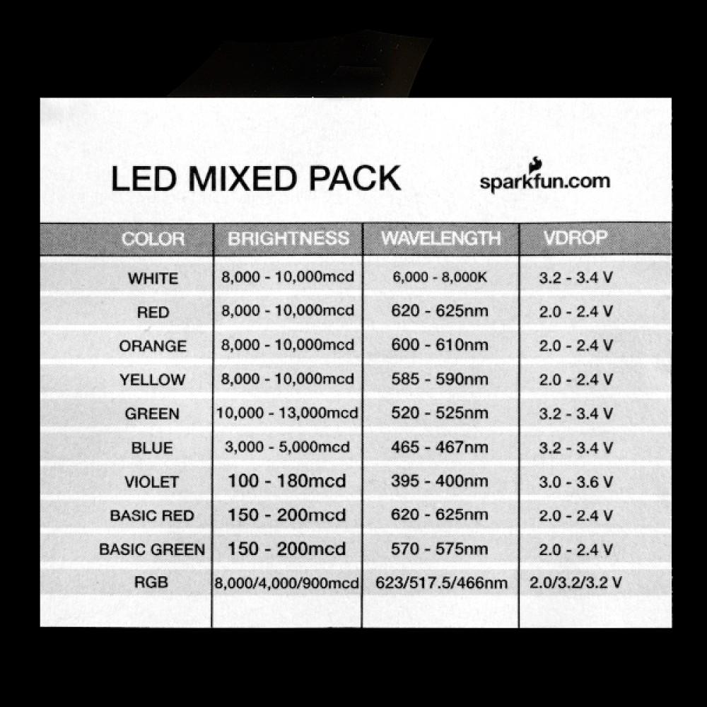 Набор LED-индикаторов - 5 мм