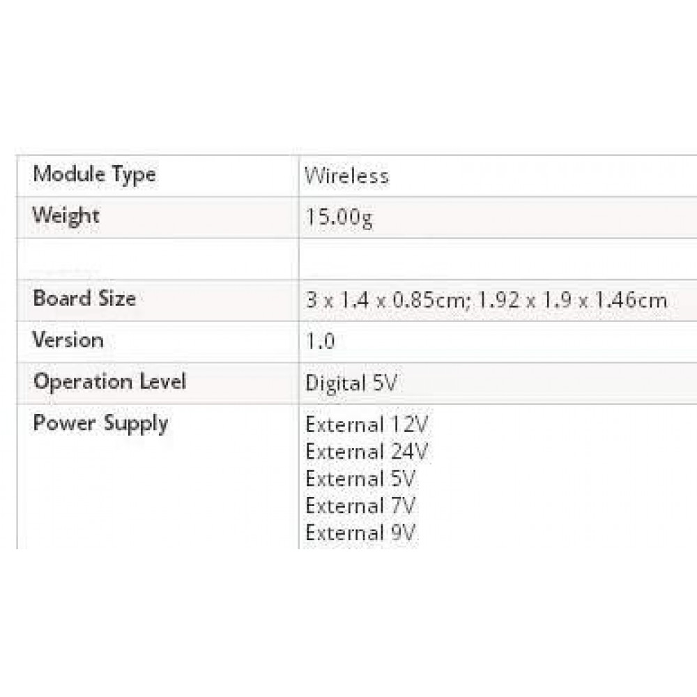 433MHZ RF LINK KIT для Arduino
