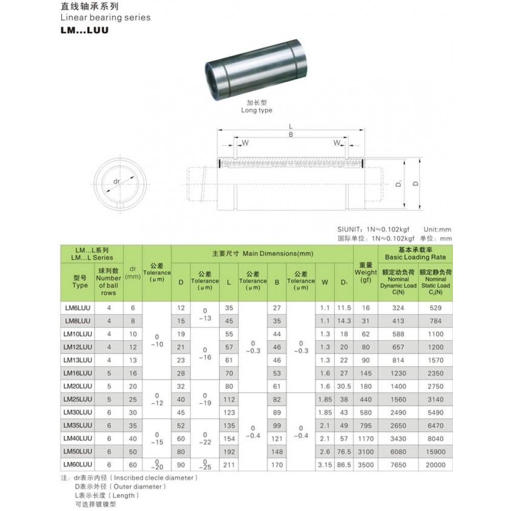 12mm Linear bearings (2 pcs) 12мм линейные подшипники